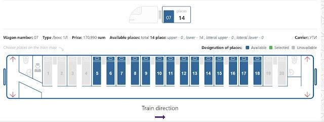 Billetes de tren Uzbekistán