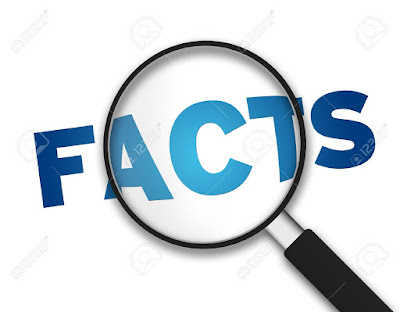Facts search logo especially about free and paid ads methods