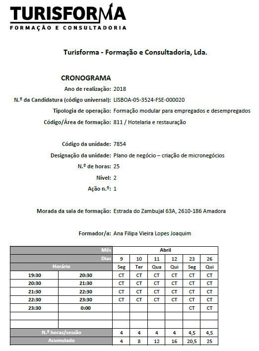 UFCD 7854 Plano de Negócio - Criação de micronegócios