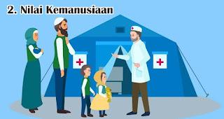 Nilai Kemanusiaan merupakan salah satu nilai yang terkandung dalam Pancasila