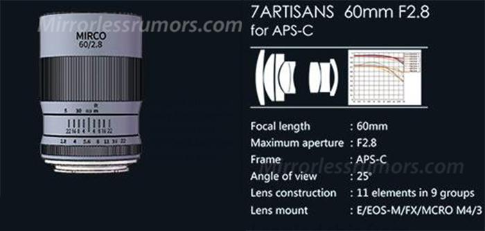 Характеристики 7Artisans 60mm f/2.8