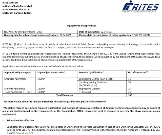 RITES Diploma Apprentice Recruitment 2021 Apply Online