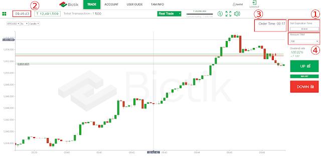 Token BRC là gì ? Review cơ hội kiếm tiền từ sàn trade Bictik