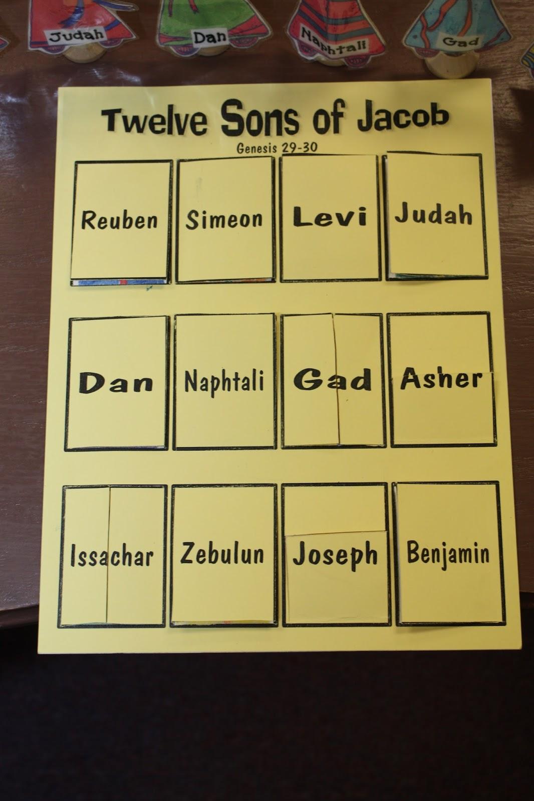 Hands On Bible Teacher Twelve Sons Of Jacob