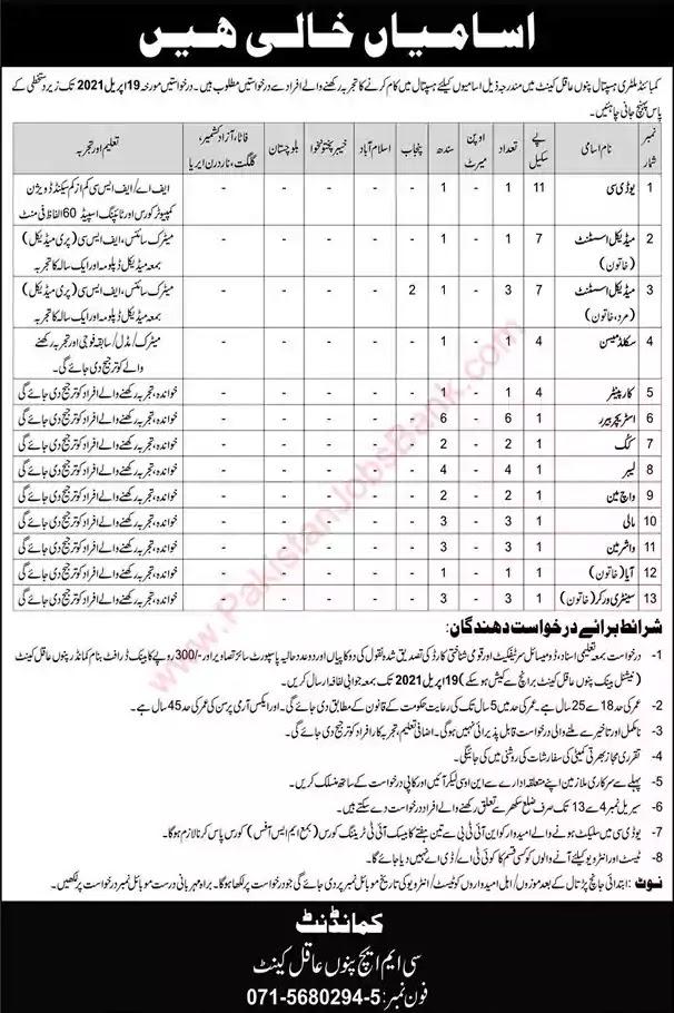 New Jobs in Pakistan CMH Pano Aqil Jobs 2021