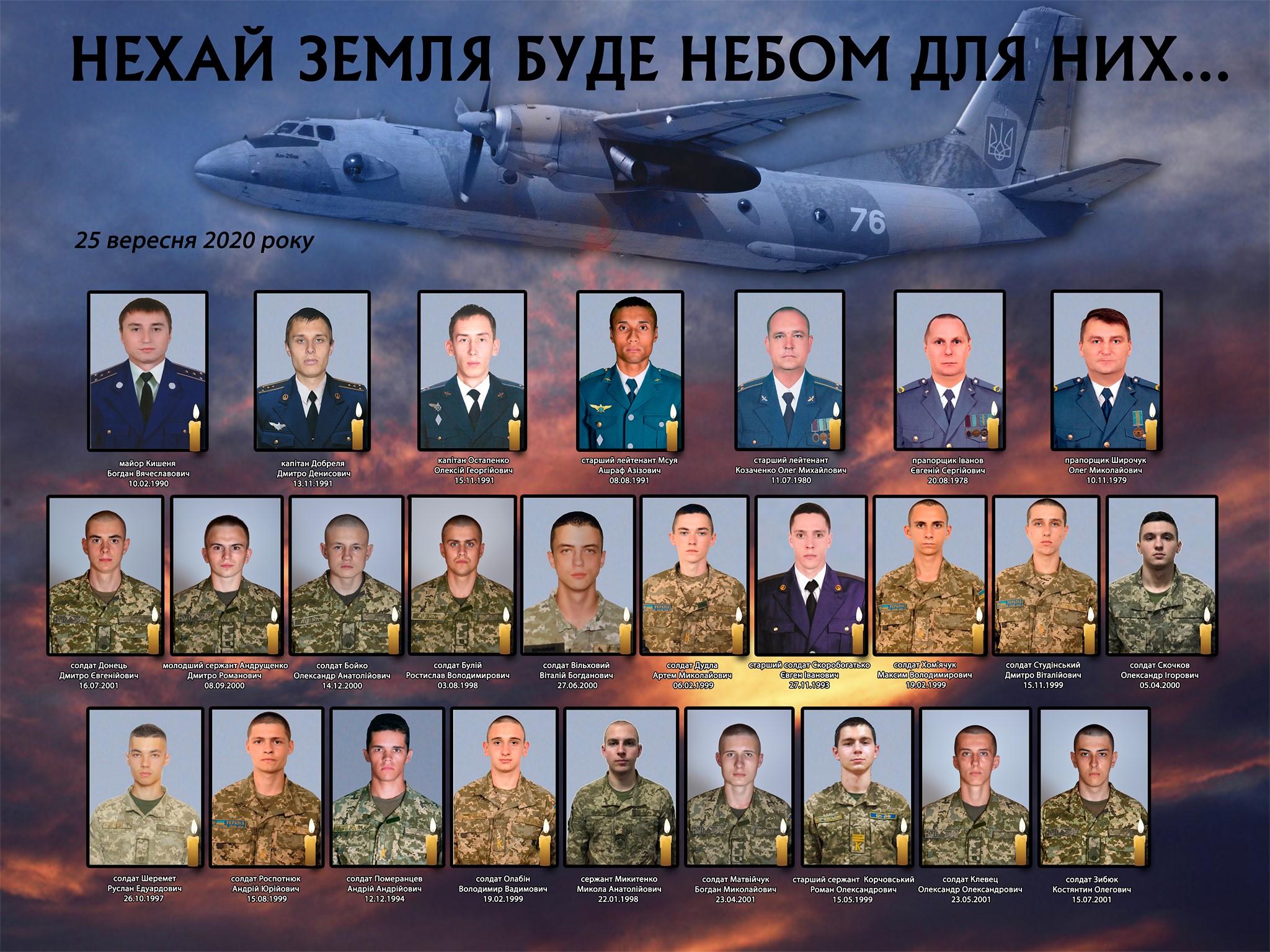 список загиблих у катастрофі Ан-26