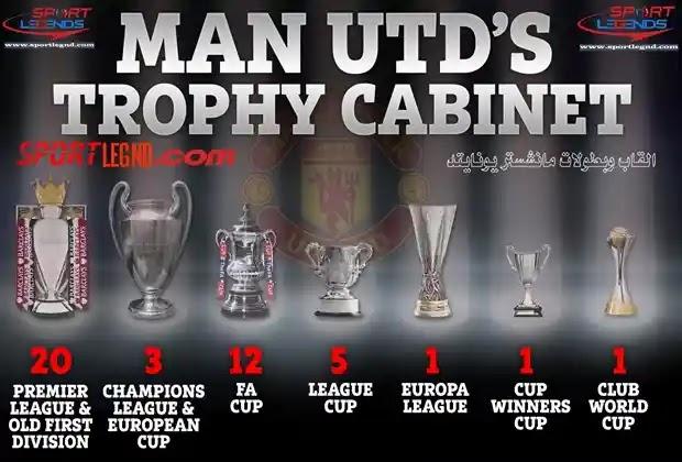 مانشستر يونايتد,بطولات مانشستر يونايتد,ألقاب مانشستر يونايتد,إنجازات وألقاب مانشستر يونايتد,مانشستر سيتي,مانشستر يونايتد ومانشستر سيتي,مانشستر يونايتد وليفربول,مانشستر يونايتد هدف,مانشستر يونايتد نهائي دوري الابطال,مانشستر يونايتد يعود,مانشستر يونايتد ملخص,مانشستر يونايتد وتشيلسي,تاريخ نادي مانشستر يونايتد,القاب مانشستر يونايتد,مانشستر يونايتد نهائي كاس العالم,مانشستر,كم مرة حصل نادي مانشستر يونايتد على دوري ابطال اوروبا؟,ألقاب مانشيستر يونايتد,جميع القاب كريستيانو رونالدو مع مانشستر يونايتد