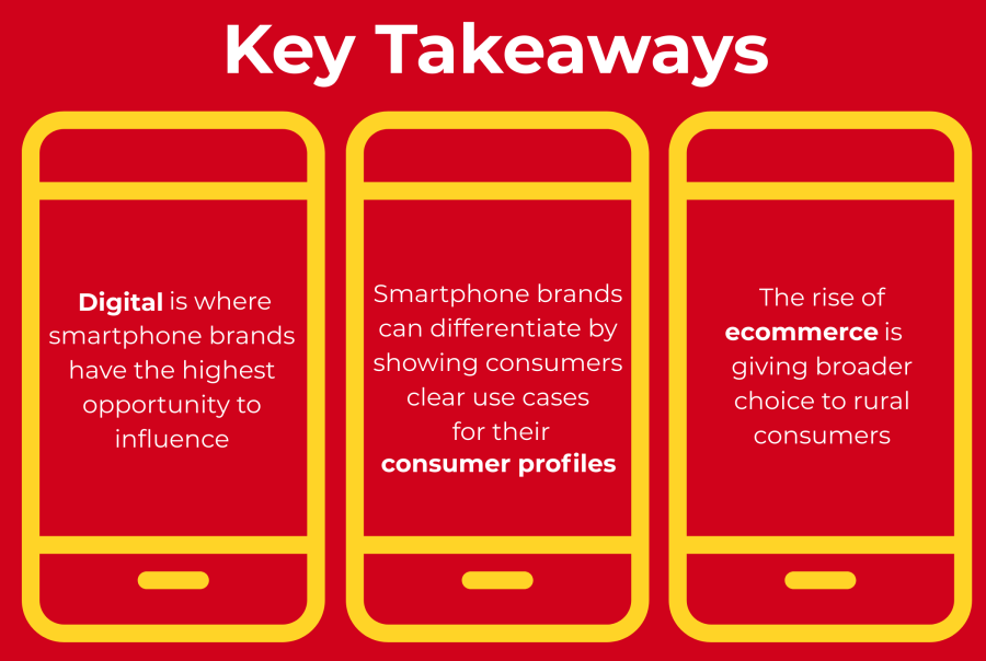 Key takeaways for smartphone path to purchase