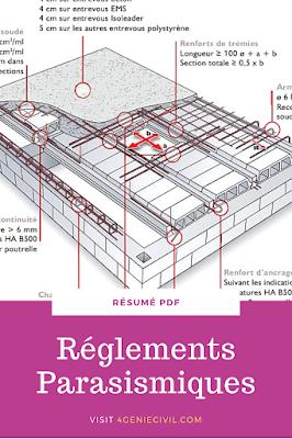 Réglementation parasismique - Résumé pdf
