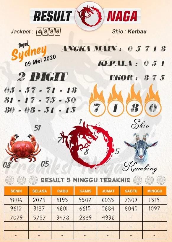 Prediksi Sydney 09 Mei 2020 - Result Naga Sydney