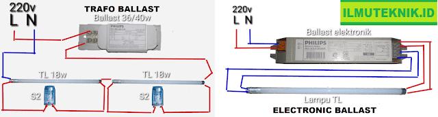 Rangkaian Elektronik Ballast dan Trafo Ballast - ilmuteknik.id