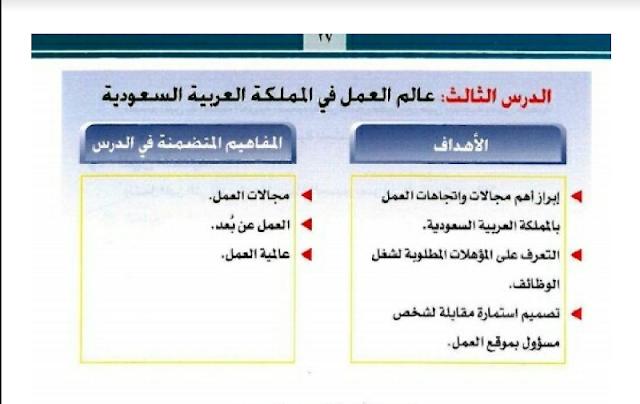 حل درس عالم العمل في المملكة العربية السعودية التربية المهنية مقررات