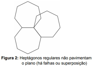 Figura 2: Heptágonos regulares não pavimentam o plano (há falhas ou superposição)