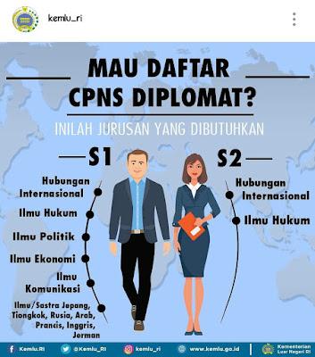 Kuliah Hubungan Internasional