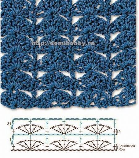 20 Patrones de Puntos Crochet Calados   Patrones para Crochet