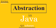 Abstraction In Java With Example, abstract Class and Abstract Method