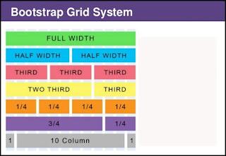 grid bootstrap gb1