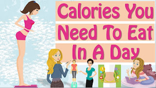 how many calories should i eat to lose weight,how to lose weight,how many calories,weight loss,how many calories to lose weight,how many calories should i eat a day,calories,lose weight,how many calories a day to lose weight,how many calories to eat to lose weight,how many calories per day to lose weight,how many calories do i need to lose weight