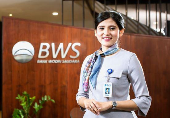 Alamat Lengkap dan Nomor Telepon Kantor Bank Woori Saudara Indonesia di D.I. Yogyakarta