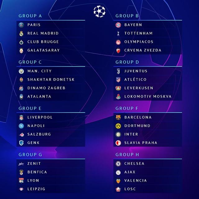 قرعة دوري ابطال اوروبا، قرعة دوري ابطال اوروبا 2020، دوري ابطال اوروبا، مجموعات دوري ابطال اوروبا 2020، دوري أبطال أوروبا، دورى ابطال اوروبا