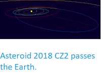 http://sciencythoughts.blogspot.co.uk/2018/03/asteroid-2018-cz2-passes-earth.html