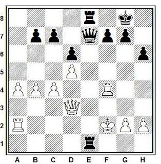 Posición de la partida de ajedrez Mirkun - Siazin (URSS, 1978)