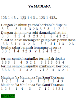 Not Angka Pianika Lagu Ya Maulana - Nissa Sabyan