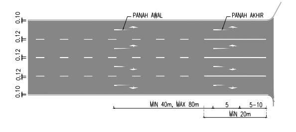 marka jalan yang memiliki lambang berbentuk panah