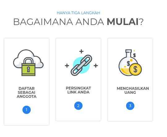 3 langkah hasilkan uang