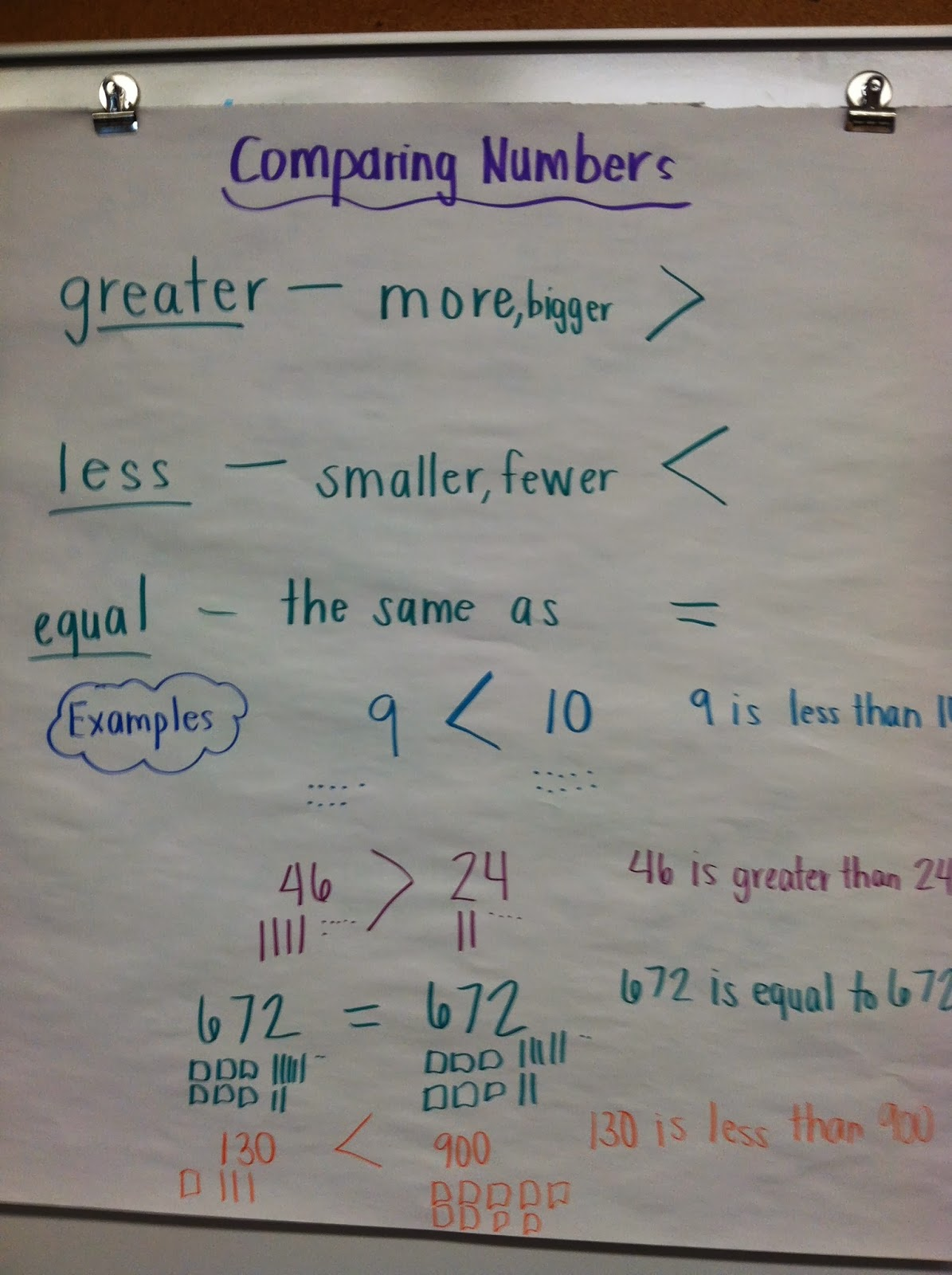 Team J S Second Grade Fun Comparing Numbers 2 Nbt 4