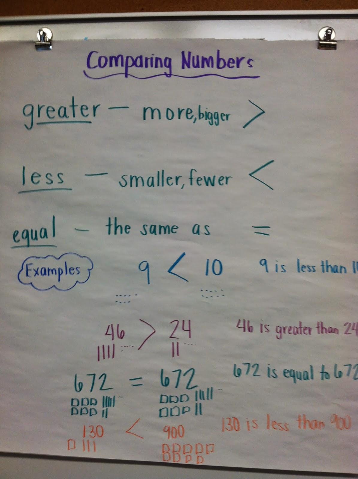Team J S Second Grade Fun Comparing Numbers 2 Nbt 4