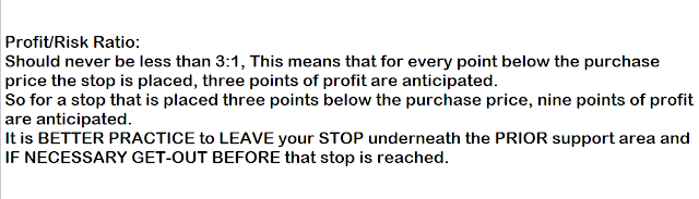 Wyckoff Profit/Risk Ratio.