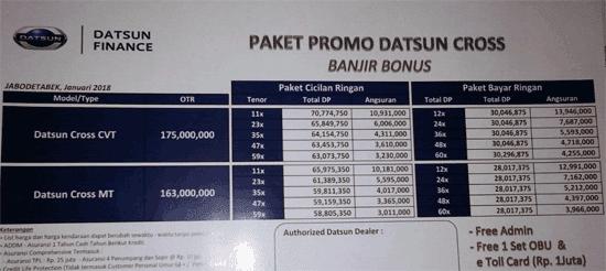 Harga Promo Datsun Cross 2018 Spesifikasi & Kredit