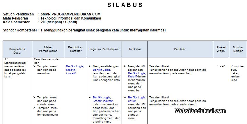 Silabus Tik Kelas 8 Smp Mts Tahun 2019 2020 Websiteedukasi Com