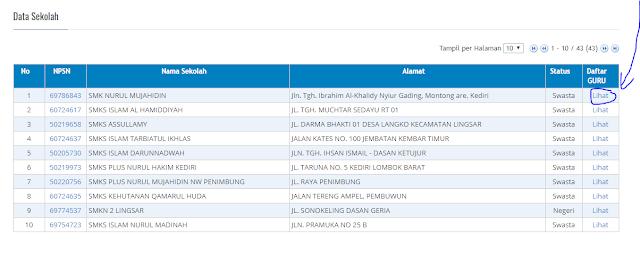 Cara Mengecek Nama Guru Honorer Di Dasboard GTK Kemendikbud