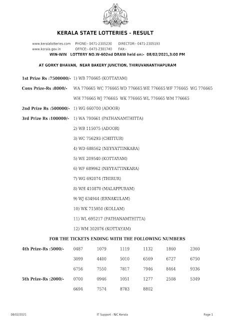 Kerala Lottery Result| Win Win W-602 | 08.02.2021 part-1