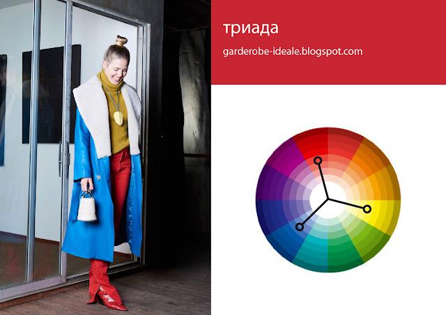 Сочетания триадных цветов в одежде, сочетание красного, синего и желтого