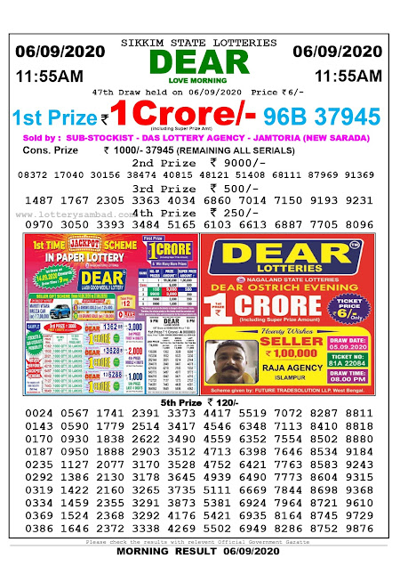 Sikkim State Lottery Sambad 06-09-2020 Today Result 11.55 AM