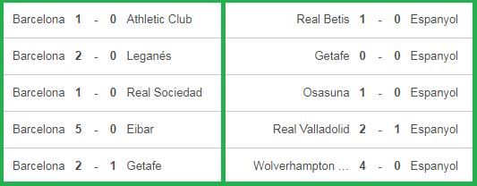 Bocoran Bola BARCELONA vs ESPANYOL, Bocoran Bola, Daftar Akun