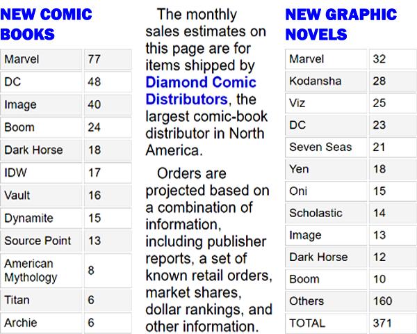 Comic Book October 2020