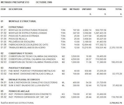 Presupuesto de planta concentradora