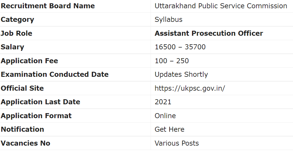 UKPSC Assistant Prosecution Officer syllabus in Hindi