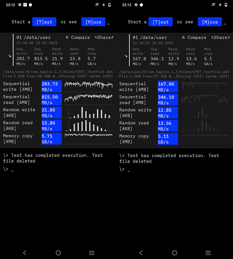 CPDT Disc speed test
