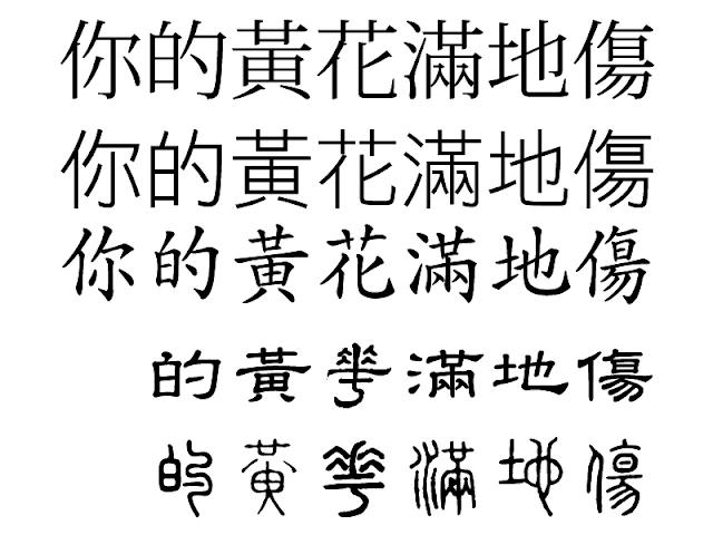 Bahasa Tionghoa atau Chinese (6.000 Tahun)