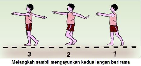 Gambar Rangkaian gerak ritmik dengan melangkah dan mengayunkan lengan