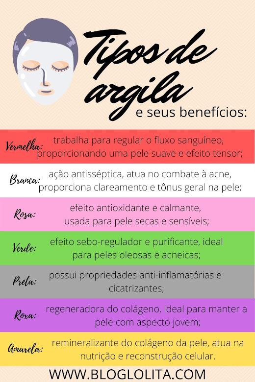 TIPOS DE ARGILA - COMO USAR NA SKINCARE