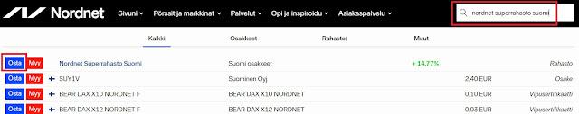 Nordnet kuinka ostaa Nordnet Superrahasto Suomi