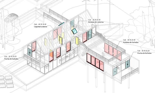Agrupación por colores de las carpinterías de proyecto por función en una vista de Revit. Fuente: Elaboración propia