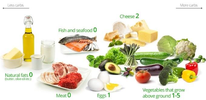 Makanan untuk Epilepsi: Mana yang Baik, Mana yang Harus Dihindari?