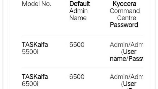 Kyocera TaskAlfa Default Username and Password